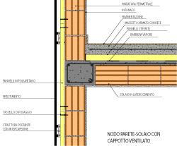 Stiferite spa a socio unico particolari costruttivi di for Software di piano di pavimento del garage