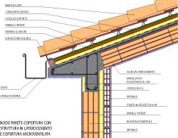 Tetto ventilato isolamento termico di coperture for Tettoia inclinata del tetto
