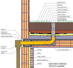 Stiferite spa a socio unico isolamento termico di for Sezione tetto giardino